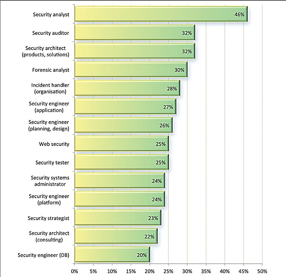 %d8%b4%da%a9%d8%a7%d9%81-%d9%85%d9%87%d8%a7%d8%b1%d8%aa%db%8c-%d8%b3%d8%a7%d8%b2%d9%85%d8%a7%d9%86-%d9%87%d8%a7-02